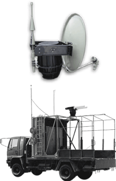 Antenna Tracking Systems – INTEGRATED DYNAMICS